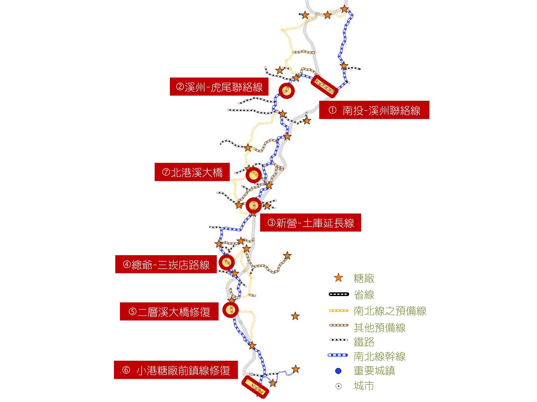 冷戰遺產:臺糖南北平行預備線鐵道的遺產價值檢視